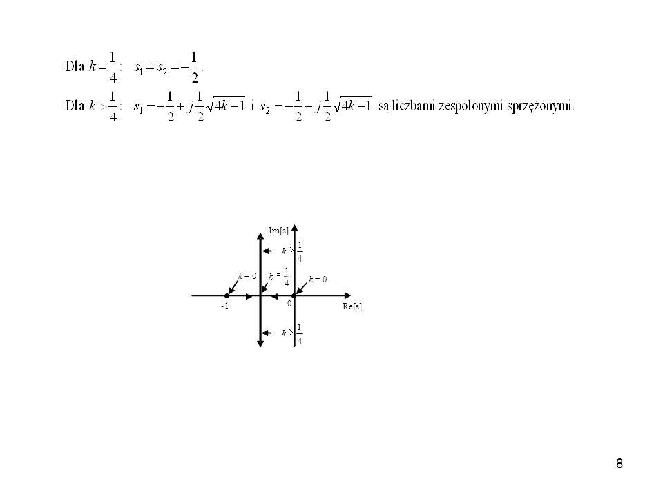 Im[s] 4 1 > k 4 1 = k k = 0 k = 0 - 1 Re[s] 4 1 > k